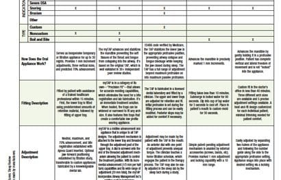 Oral Appliances Side-by-Side Comparison Guide (December 2013)