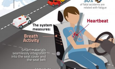 Drowsy Driving Prevention Device Embeds Sensors into Seat Cover, Seatbelt