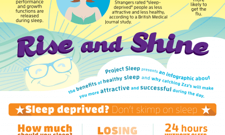 """Unveiling New """"Rise and Shine"""" Sleep Health Infographic"""