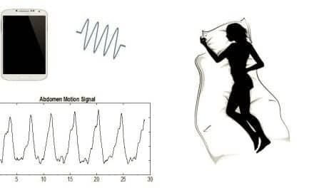 ApneaApp Detects Sleep Apnea Via Smart Phone With 95% to 99% Accuracy