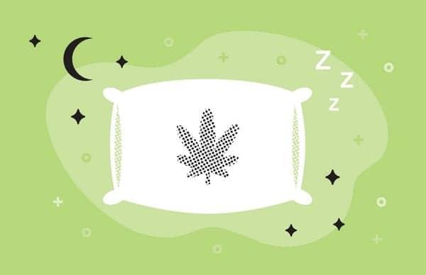 New Cannabinoid Sleep Aid Incorporates GABA and Melatonin
