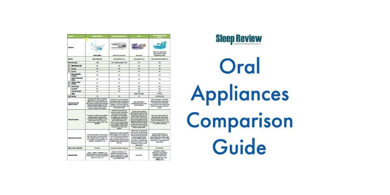 Custom Oral Appliances Comparison Guide
