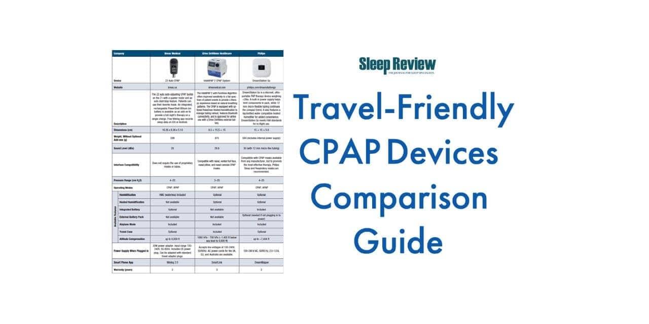 Travel-Friendly CPAP Devices Comparison Guide