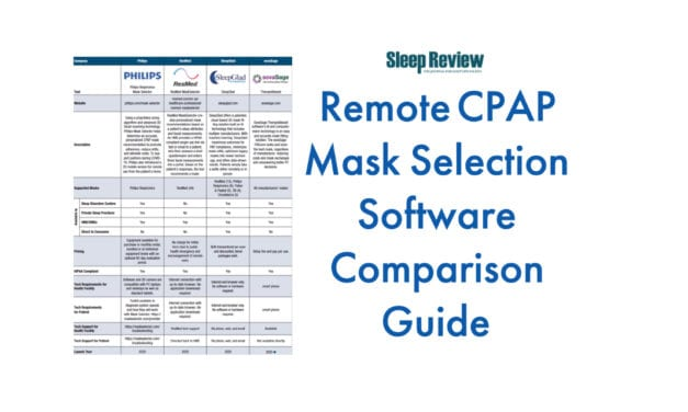 Remote CPAP Mask Selection Software Comparison Guide