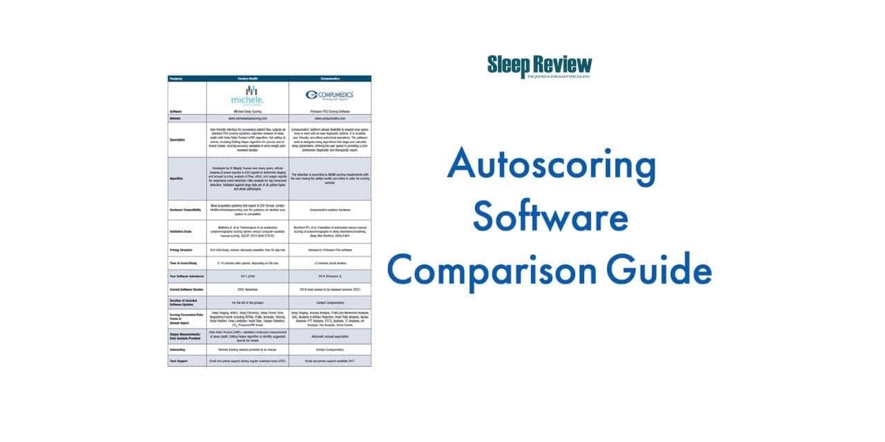 Autoscoring Software Comparison Guide